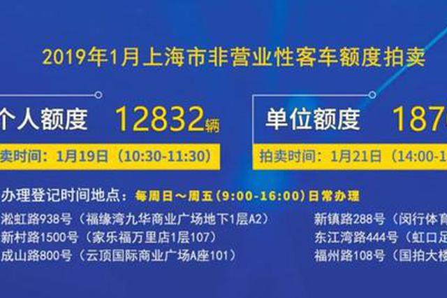 沪牌新年首拍明天举行全年警示价88100元 额度12832辆