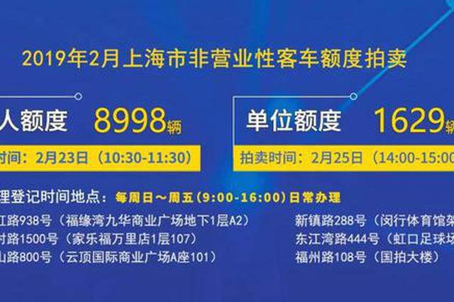 沪牌新春第一拍下周六举行 警示价88100元 额度8998辆