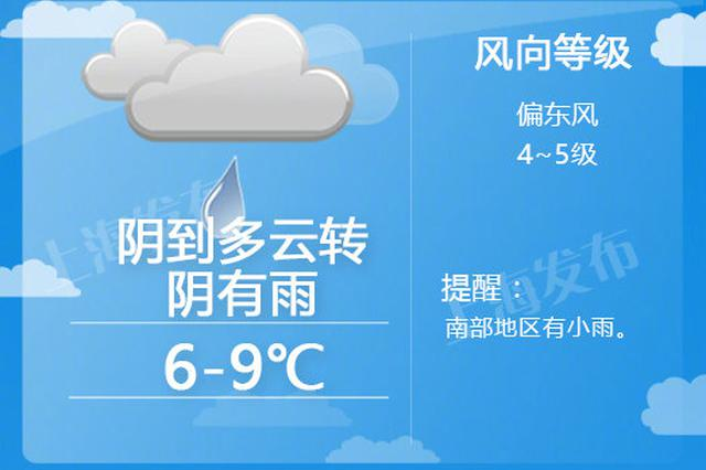 双休日申城有望雨止最高温升至11度 下周雨水再度来临