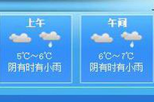 双休日上海雨水暂歇周六或见太阳 未来几日天气一览