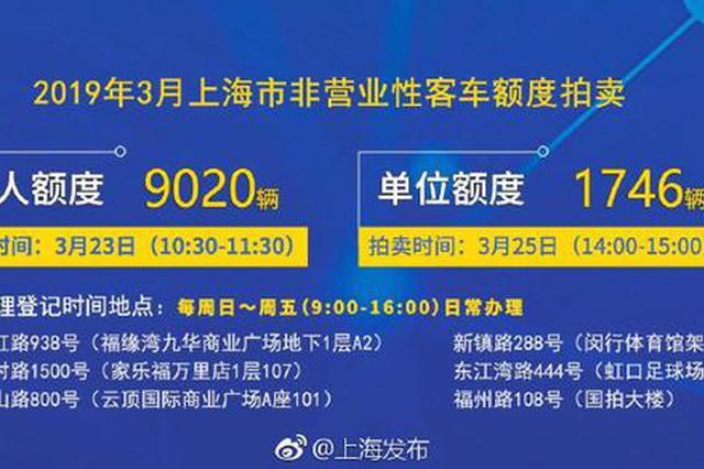 3月沪牌拍卖23日举行:个人额度9020辆 警示价88100元