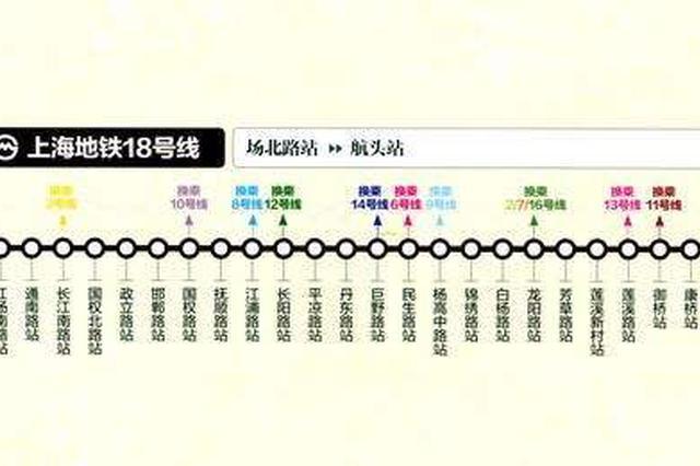 换乘王轨交18号线建设迎新进展 将采用无人驾驶列车