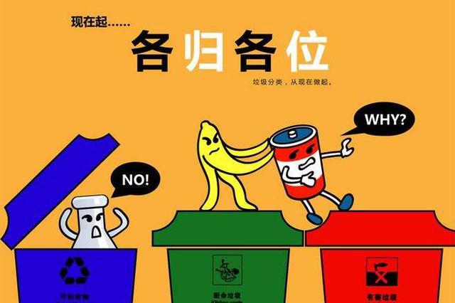 沪开展废物箱加贴垃圾分类标识工作 引导市民分类投放