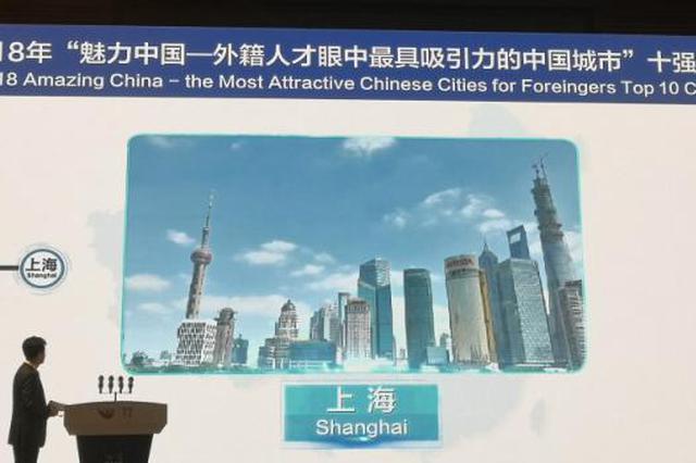 外籍人才眼中最具吸引力中国城市排名出炉 上海排第一