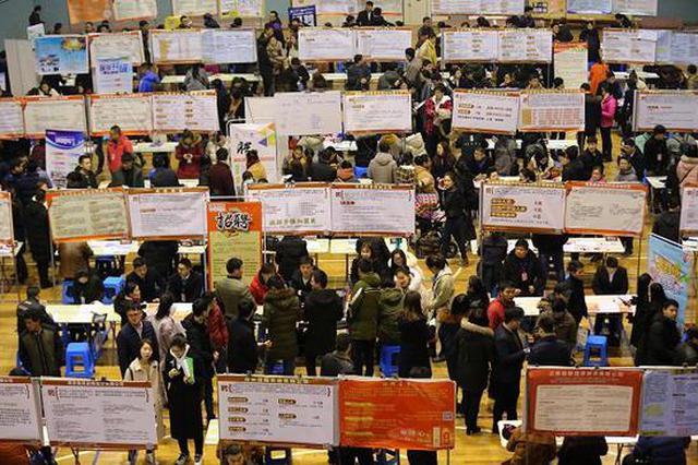 今春上海白领求职平均月薪10274元 全国排名第二