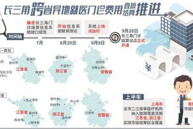 长三角异地就医门诊结算新增9市 苏浙沪将联网全覆盖