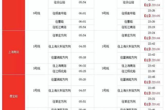 上海地铁全网换乘车站最新时刻表出炉 详细一览