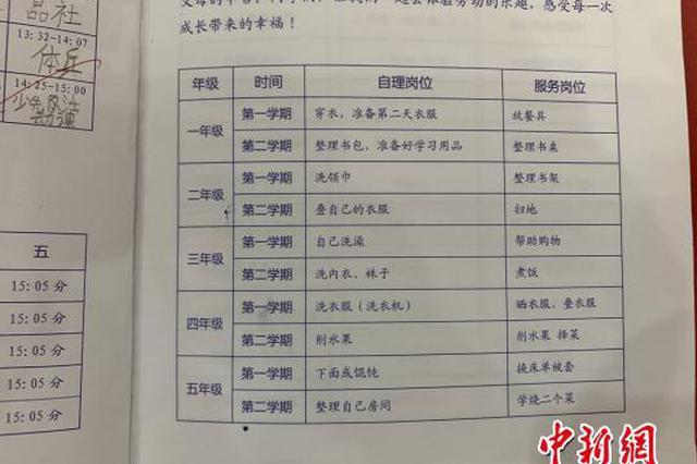 上海一小学将做家务列入家庭作业 校长回应设置初衷