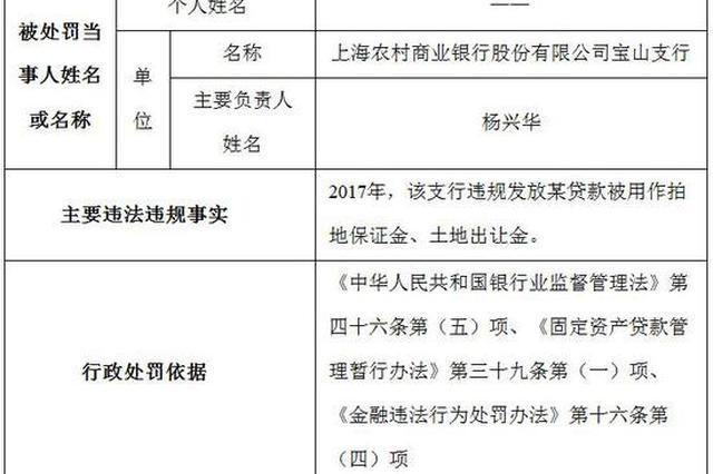 上海银保监局一口气开9张罚单 上海农商行一家承包4张