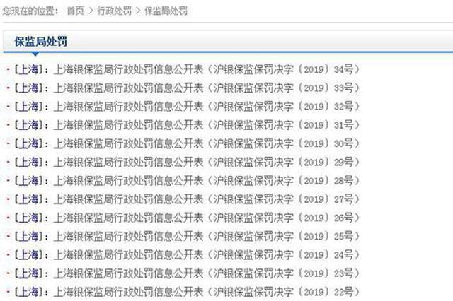 上海银保监局两天开13张罚单 这些机构及责任人被处罚