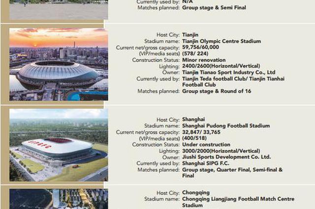 上海或办2023亚洲杯决赛 鸟巢承办半决赛