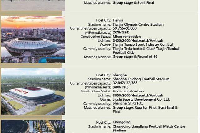 中国获得2023年亚洲杯举办权 浦东大球场有望举办决赛