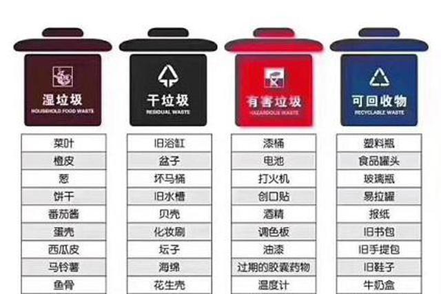 上海垃圾分类图网上热传 相关部门:错的 正版将出炉