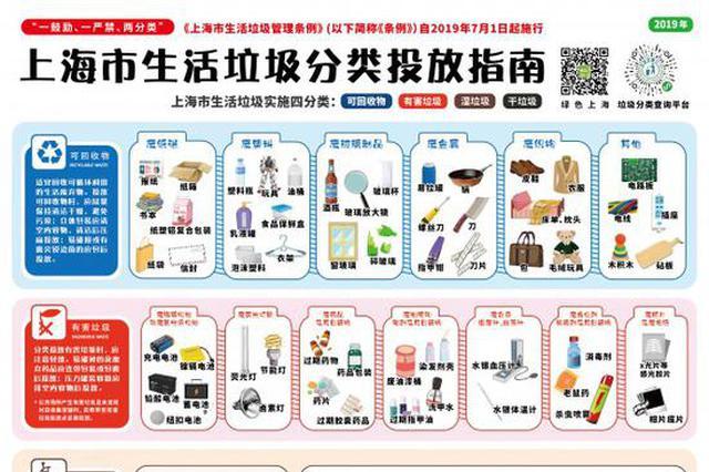 上海正版生活垃圾分类投放指南宣布 共列举104种物品