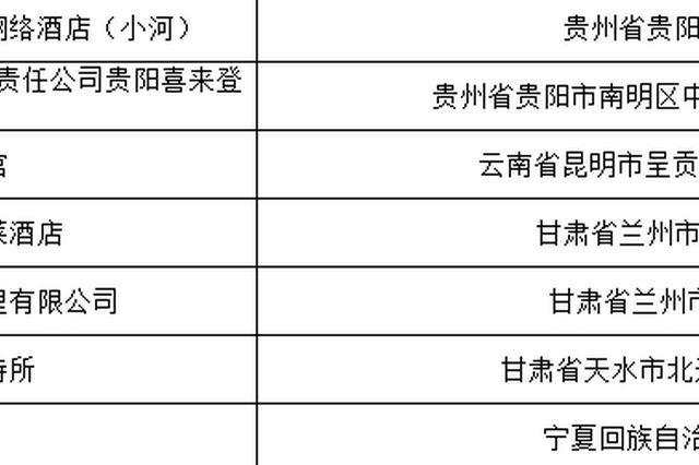 卫健委曝光多家卫生违法酒店 格林豪泰、喜来登被点名