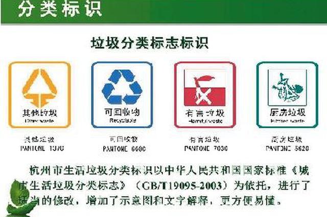 上海垃圾分类最严法律进入倒计时 对拒不分类者处罚