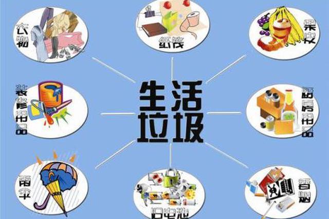 上海生活垃圾分类条例实施进倒计时 施行后将专项整治