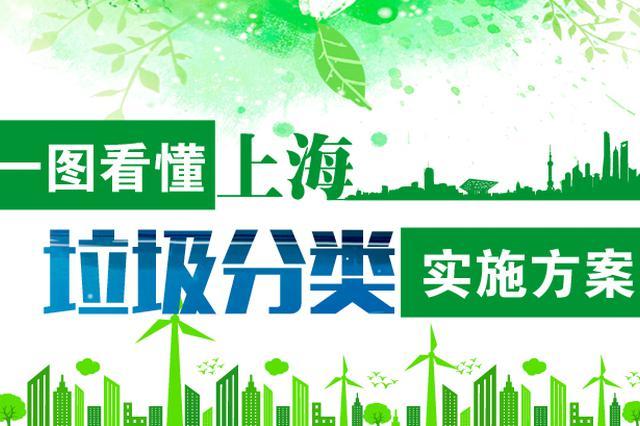 上海垃圾分类即将正式实施 阿姨:只要肯做 一点都不难
