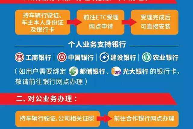 上海新装ETC用户仅受理记账卡申请 问题解答