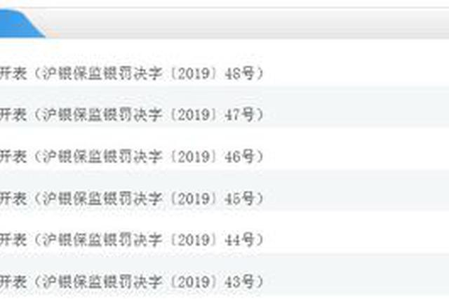 上海银保监局同日发6张罚单 外资银行再现千万罚单
