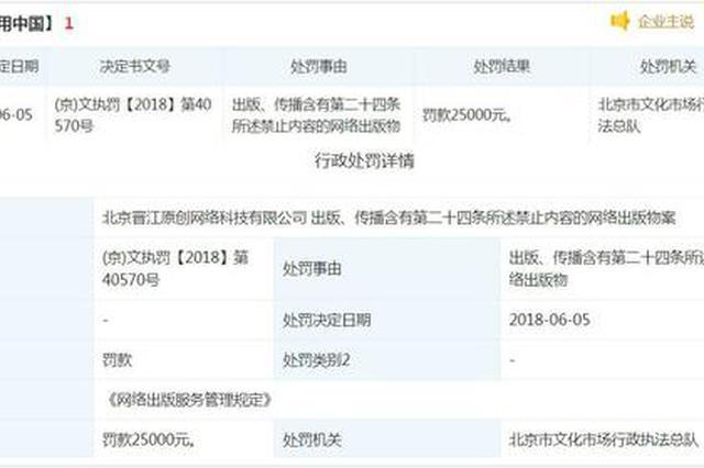 晋江文学城两月内再涉黄被约谈 网站及APP停更