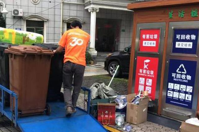 上海人大暗访垃圾分类执行情况 有小区干湿垃圾未分离