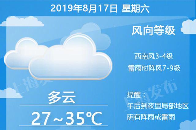 申城周末雷阵雨袭扰 周六最高35度周日起降温
