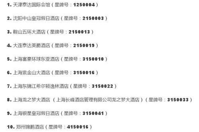 5家五星级饭店被取消资格 上海龙之梦大酒店被限期整改