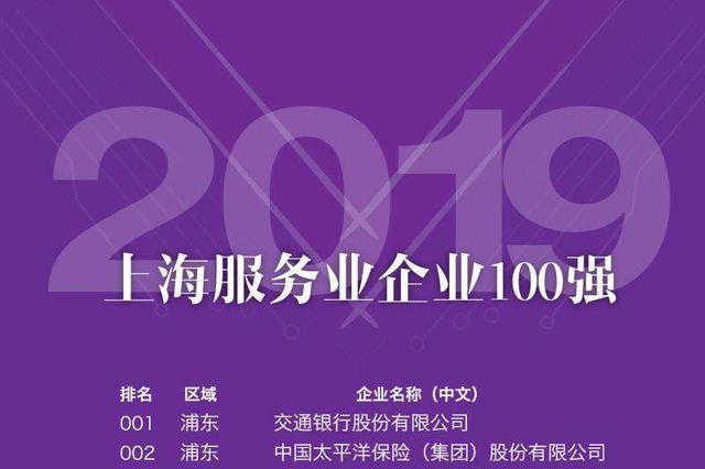 2019上海百强企业榜单发布 21家企业营业收入超千亿
