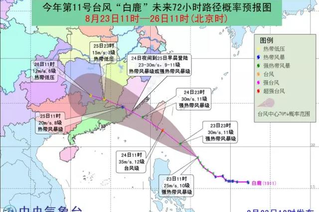 台风白鹿最新动态公布 上海周末将有阵雨