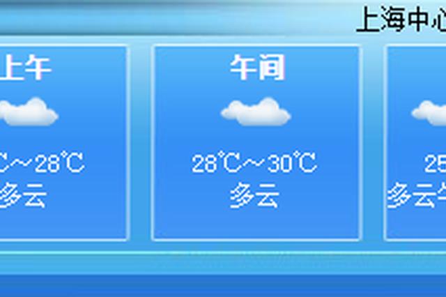 上海今日最高温升至30℃附近 下周初最高温回归2字头