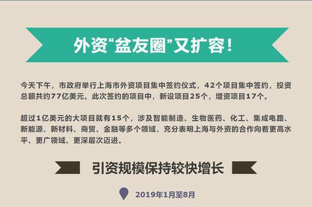 42个外资项目在上海集中签约 一图了解全部细节