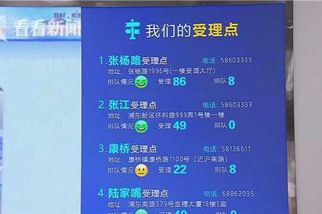 浦东留学生直接落户可就近办理 7个网点开通留学生业务
