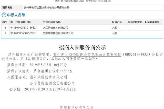 天猫、苏宁入围茅台酒电商招商:未来有望卖1499元茅台