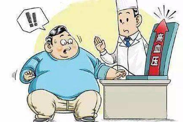 上海居平易近每十人中有三位高血压患者 超折半者不知情
