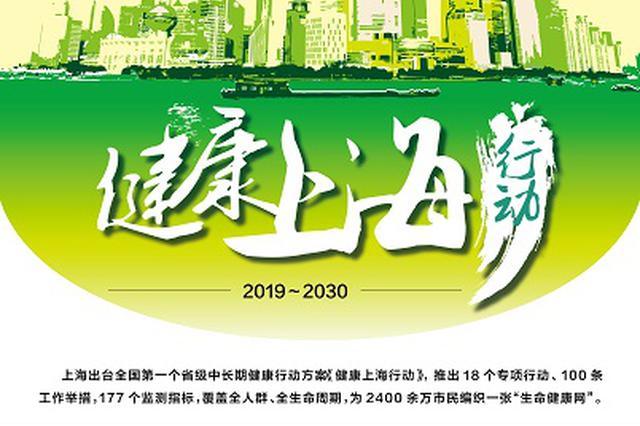 健康上海行动首批40个项目启动 保护保障市平易近健康