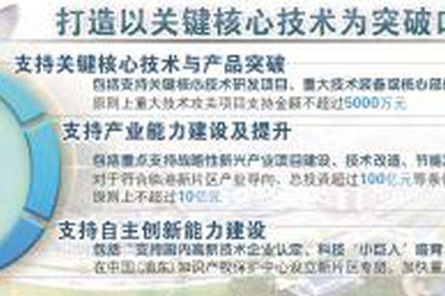 临港新片区发布1+4产业政策 打造世界级前沿产业集群