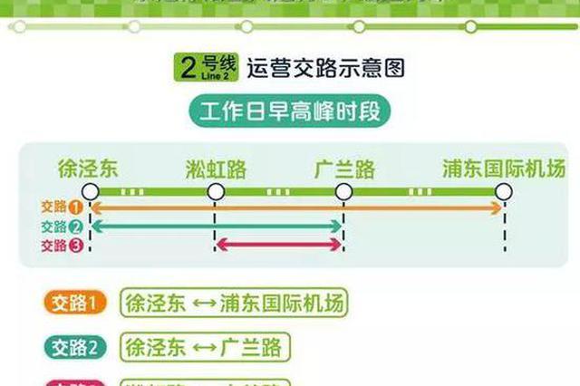 2号线东延伸段周三起全天运行8节编组列车 详细一览