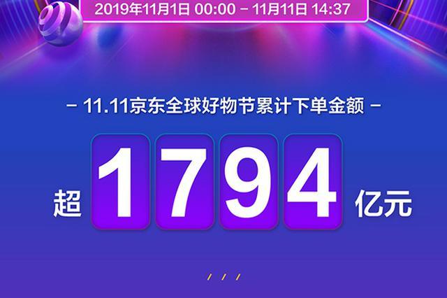 京东双11累计下单金额1794亿元 已提前超越去年纪录