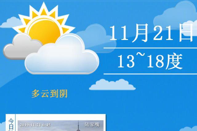 上海周末最高气温将攀升至23℃ 24号夜间将迎冷空气