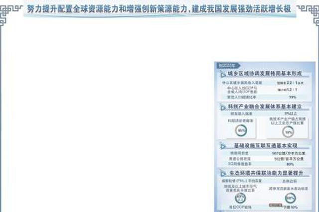 中共中央国务院印发《长江三角洲区域一体化发展规划纲要》