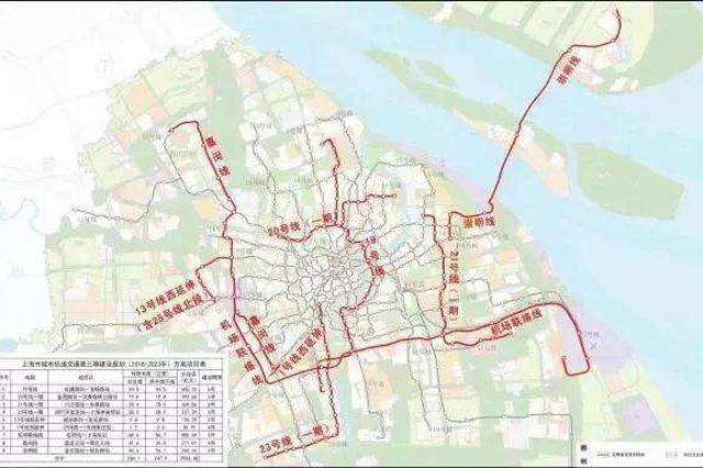 上海轨交崇明线年底开工 全长43公里共8个站点