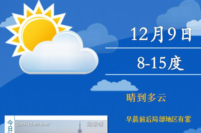申城本周主打晴天 周后期多云为主气温逐日上升