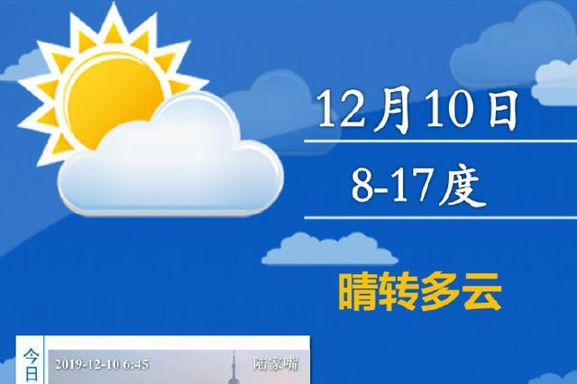 申城本周维持晴暖天气格局 周末最高气温可达18℃附近