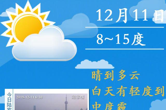 申城将出现重度污染 17日起开始多阴雨天气