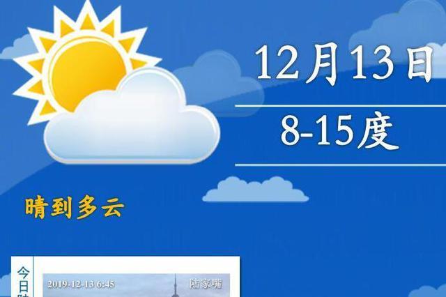 申城好天延续 17日将有新一股冷空气到来