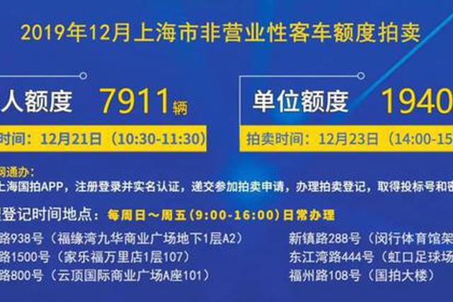 上海本年最后一次拍牌下周六举办 小我额度7911辆