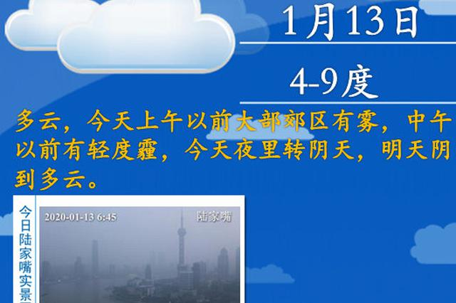 申城新一周中期将迎一连串阴雨 未来几天最高温仅10℃