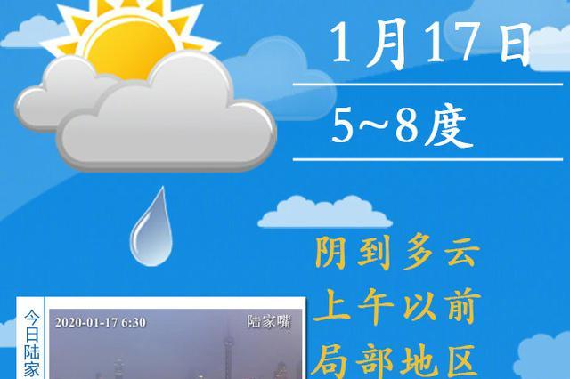 申城今日阴到多云雨水暂歇 21日起又将进入有雨模式