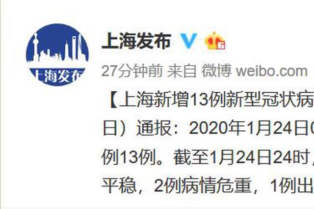 上海新增13例新型冠状病毒感染的肺炎确诊病例